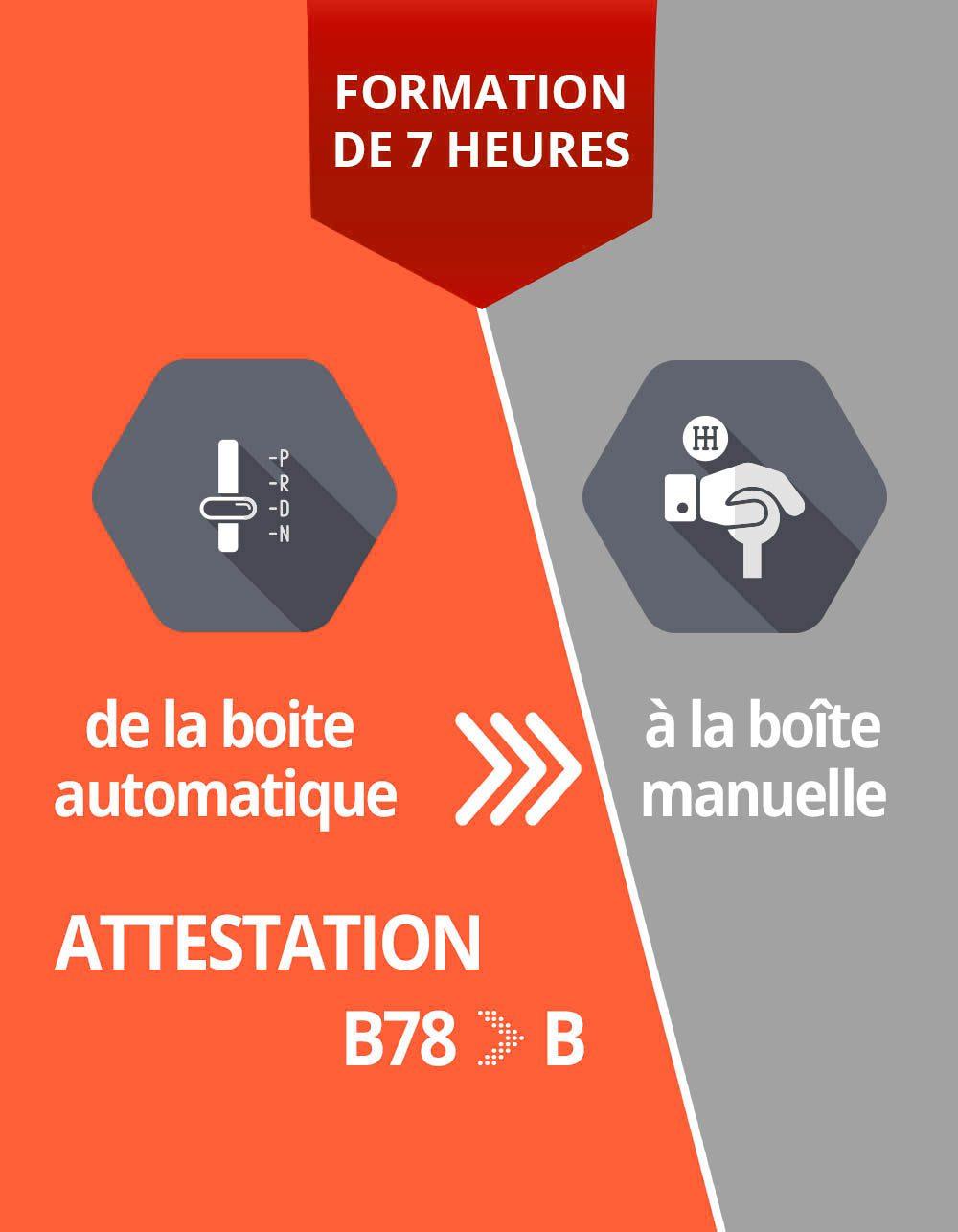 attestation__b_78_b